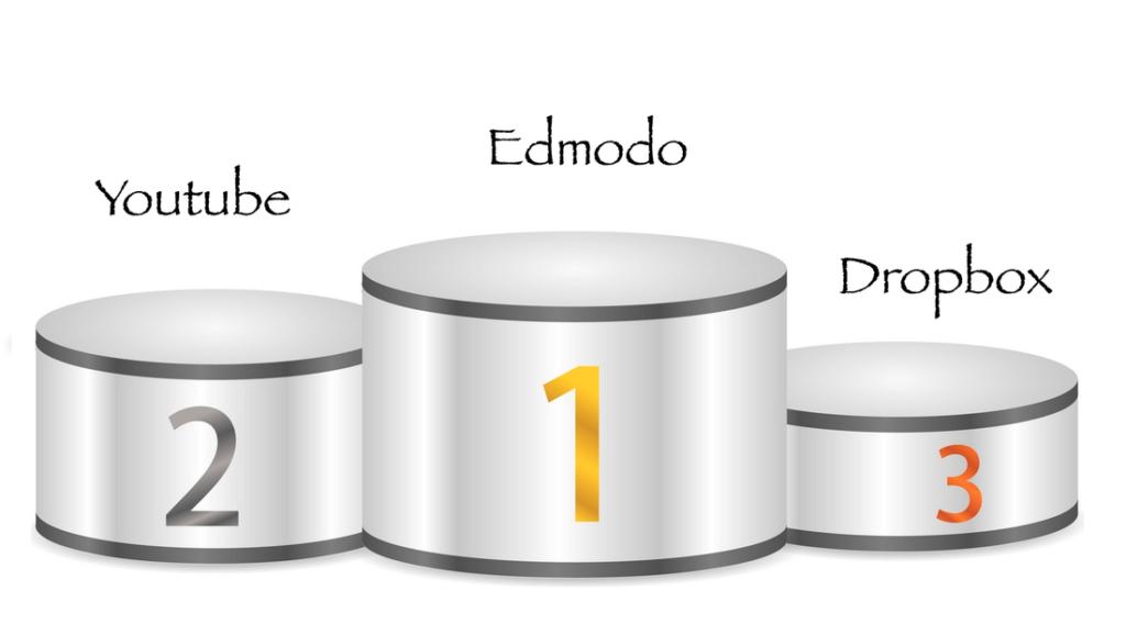 podium-groupe-6_1_orig